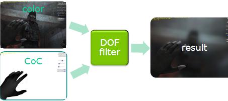 61 آخرین پناهگاه : بررسی عملکرد DirectX11 در عنوان Metro Last Light