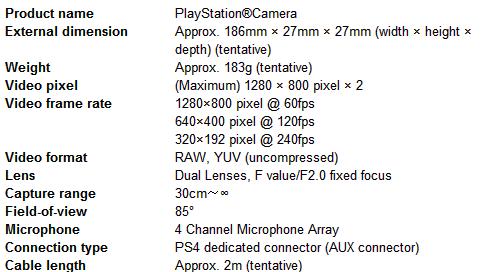 Capture1 اطلاعاتی که بهتر است راجع به PS4 بدانید!(بخش اول)