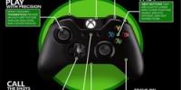 نگاهی نزدیکتر به کنترلر Xbox One بیندازید