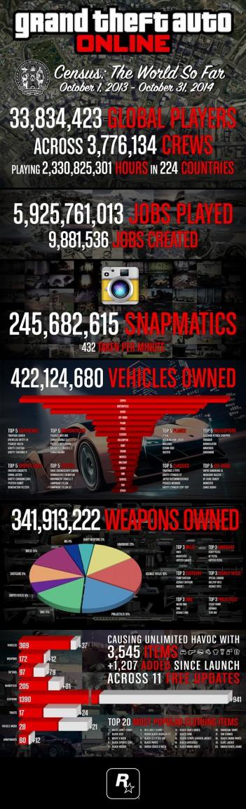 actual 1415894021 351x1152 2.3 میلیارد ساعت برای GTA Online خرج شده است|بازیبازان زمان خرج می کنند!