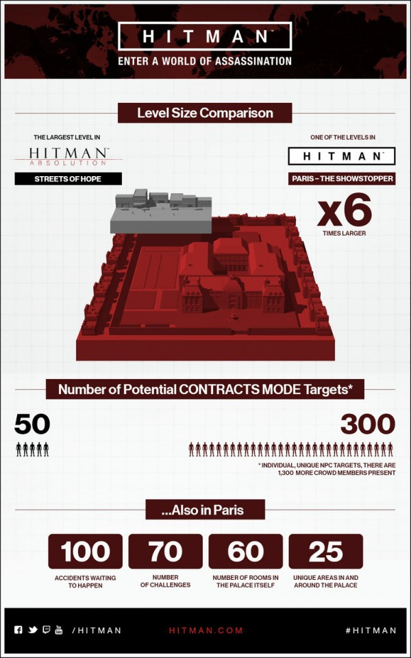 Hitman_09-22-15_Comparison-600x960