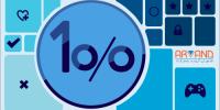 بازی موبایلی 100 درصد منتشر شد؛  چالش حافظه توسط یک بازی موبایلی