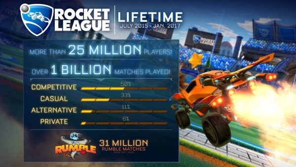 rocket_league_stats-600x338