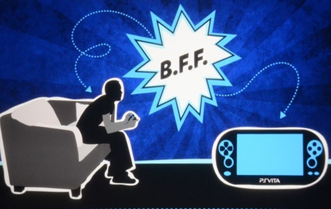 سونی PS4 Remote Play را با تریلر جدید بار دیگر در کانون توجه قرار میدهد