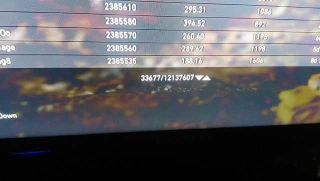 تعداد بازیکنان Call Of Duty: WWII در پلیاستیشن ۴ بالای ۱۲ میلیون است