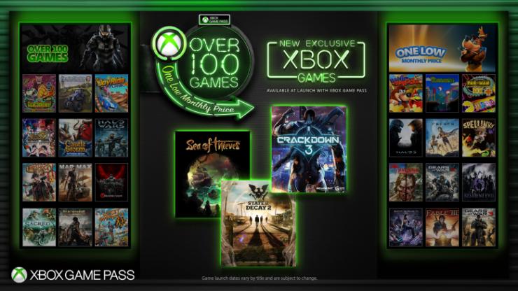 خرده فروشان از تصمیمات مایکروسافت برای سرویس Xbox Game Pass میگویند