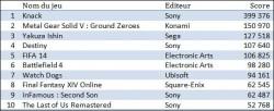 Famitsu-Sales-Charts-PS4-Software-MGSV-Ground-Zeroes