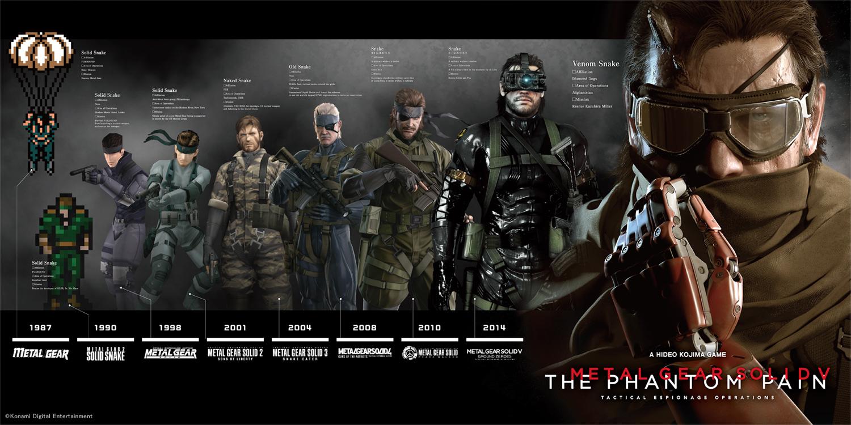 Metal Gear سری بازی است که در عین دارا بودن ویژگیهای منحصر به فرد در گیم پلی، به دلیل شخصیت پردازی قوی و روایتی متفاوت از جنگها، حدود 25 سال است که در میان مخاطبان جا باز کرده است.