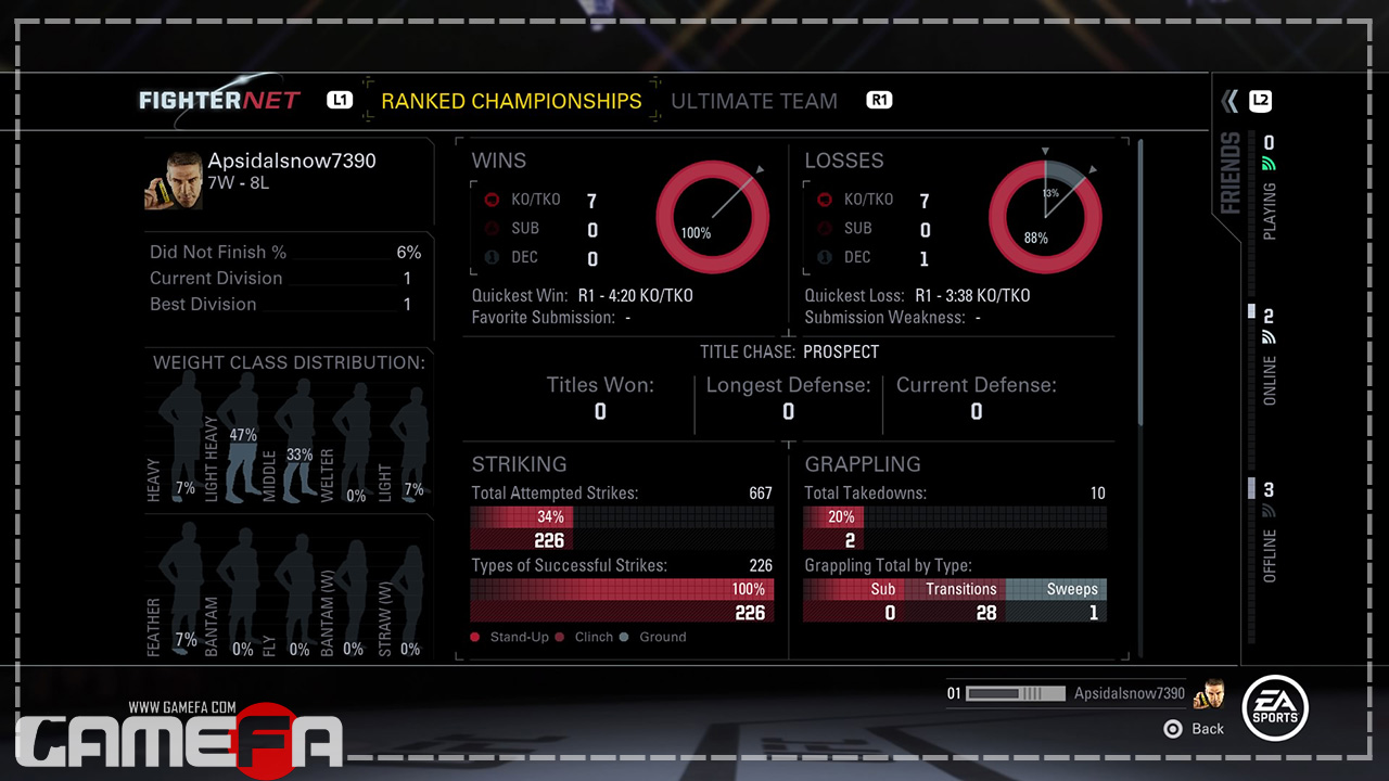 UFC 2 Review - 3