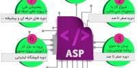 آموزش Asp.net و آموزش html