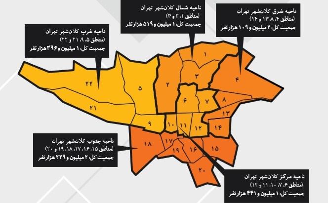 بررسی آماری بازیکنان بازیهای دیجیتال در کلانشهر تهران