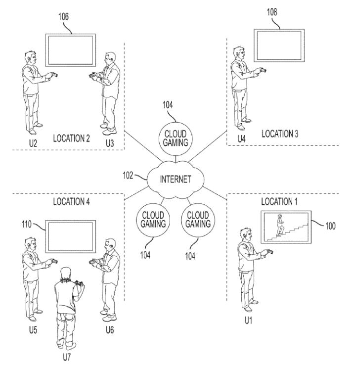 [تصویر:  sony-cloud-gaming-playstation-controller...12x740.png]