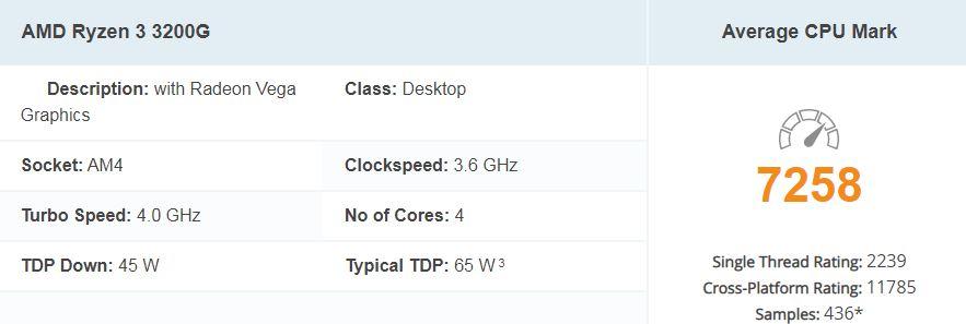 [تصویر:  AMD.jpg]