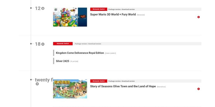 بازی Kingdom Come: Deliverance