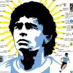تصویر پروفایل Heshmat Maradona